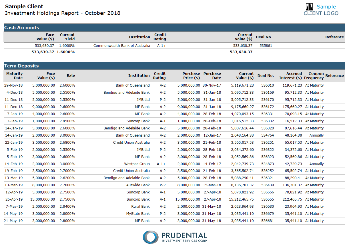 Page 3 to 5 - Investment Holdings: An overview of all the investment assets in the portfolio