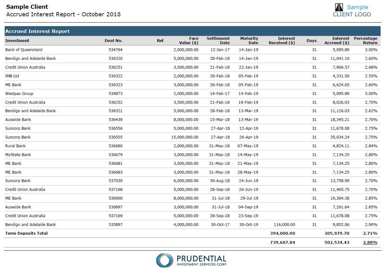 Page 6 to 8 - Accrued Interest: Calculates the accrued interest of each asset in the portfolio