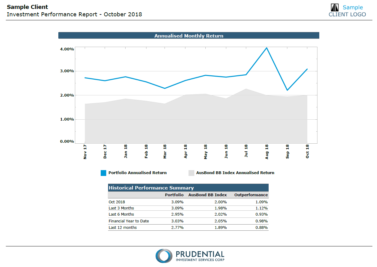 Page 9 - Investment Report: Displays the portfolio's performance against any benchmark