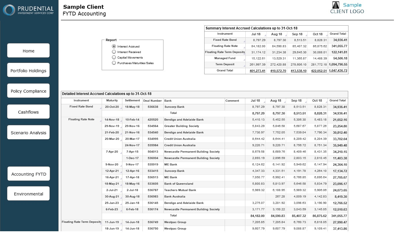 The Accounting FYTD page assists clients with their investment related accounting journals by calculating: interest accruals, interest received, capital movements, and purchases/maturities and sales